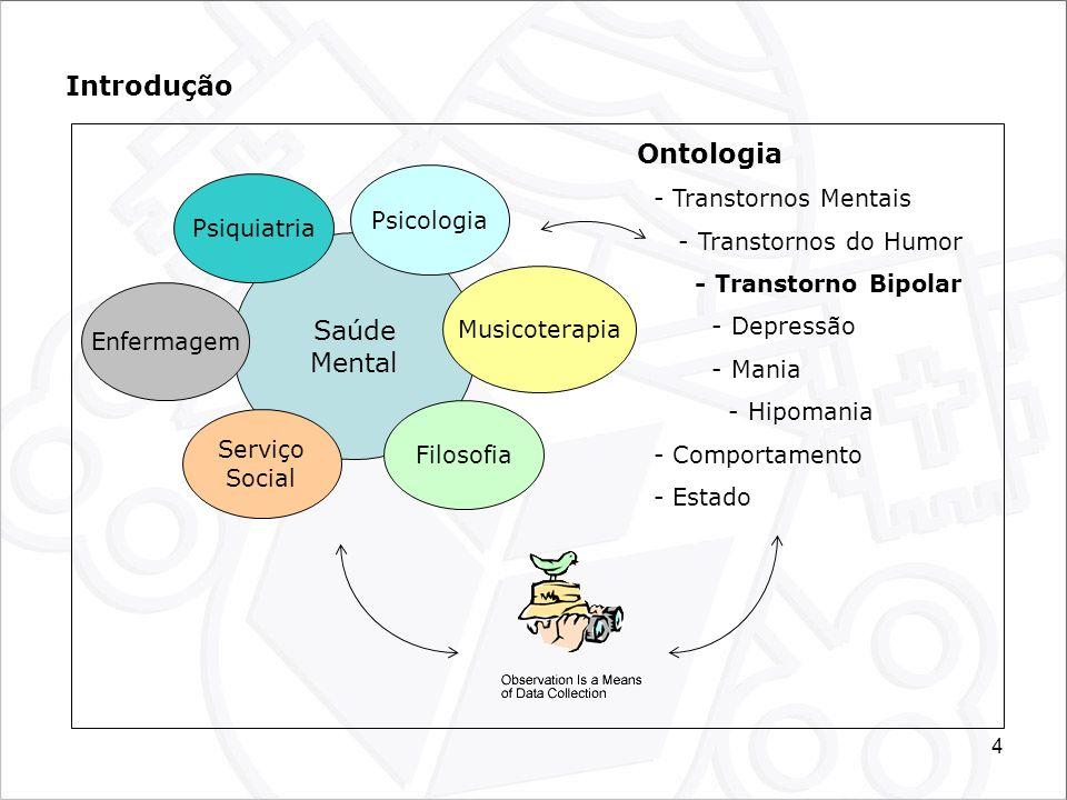 15 Fundamentação Teórica - Ontologias A Ontologia é uma descrição explícita de conceitos e associações referentes a determinado domínio.