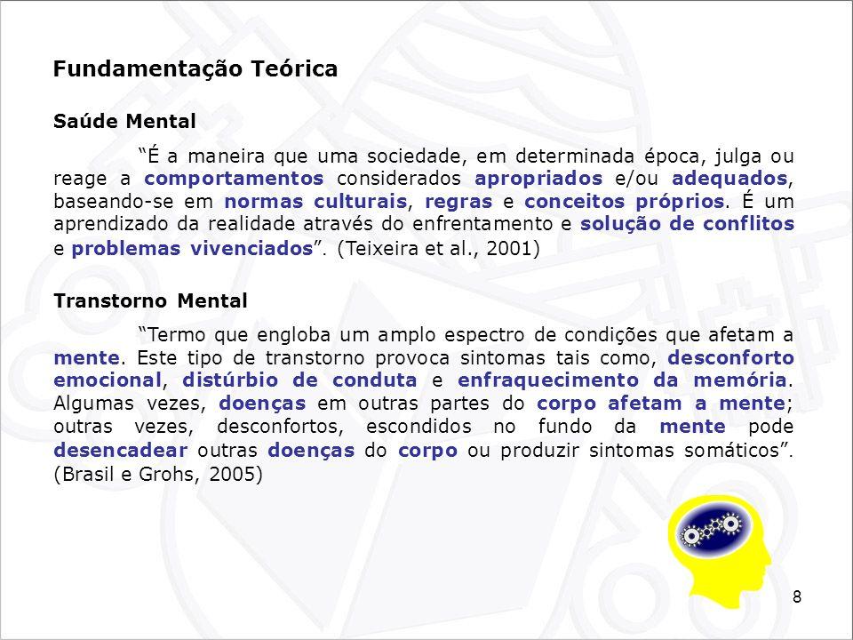 8 Fundamentação Teórica Saúde Mental É a maneira que uma sociedade, em determinada época, julga ou reage a comportamentos considerados apropriados e/o