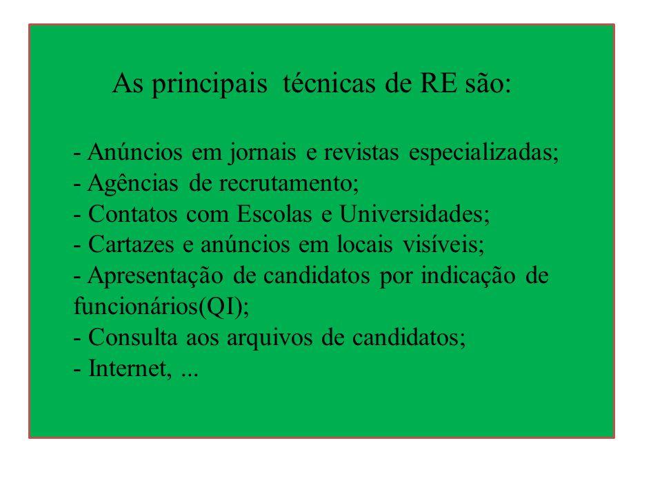 As principais técnicas de RE são: - Anúncios em jornais e revistas especializadas; - Agências de recrutamento; - Contatos com Escolas e Universidades;