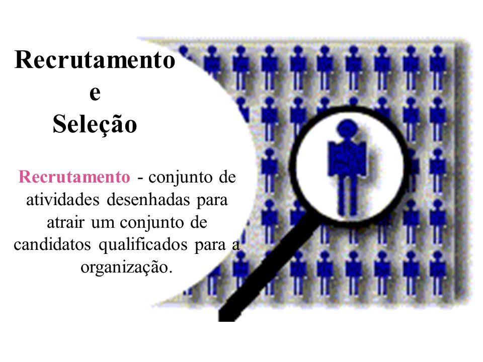 Recrutamento e Seleção Recrutamento - conjunto de atividades desenhadas para atrair um conjunto de candidatos qualificados para a organização.