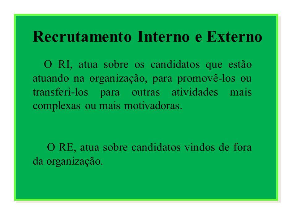 Recrutamento Interno e Externo O RI, atua sobre os candidatos que estão atuando na organização, para promovê-los ou transferi-los para outras atividad