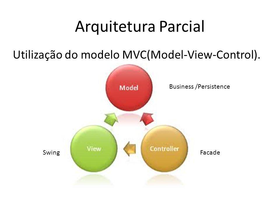Arquitetura Parcial Utilização do modelo MVC(Model-View-Control). FacadeSwing Business /Persistence