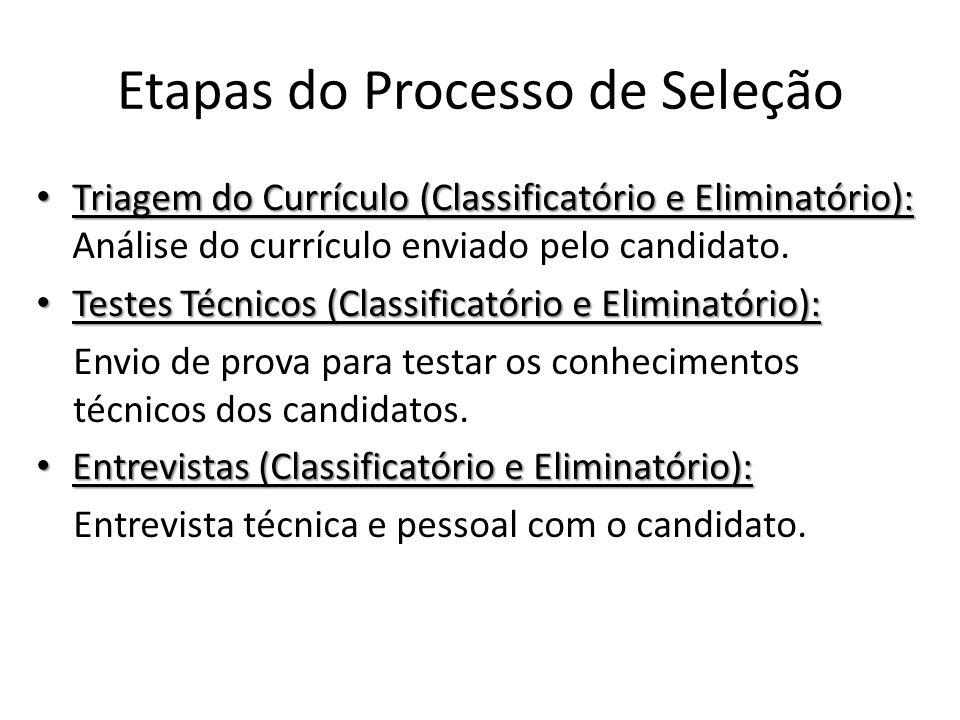 Etapas do Processo de Seleção Triagem do Currículo (Classificatório e Eliminatório): Triagem do Currículo (Classificatório e Eliminatório): Análise do