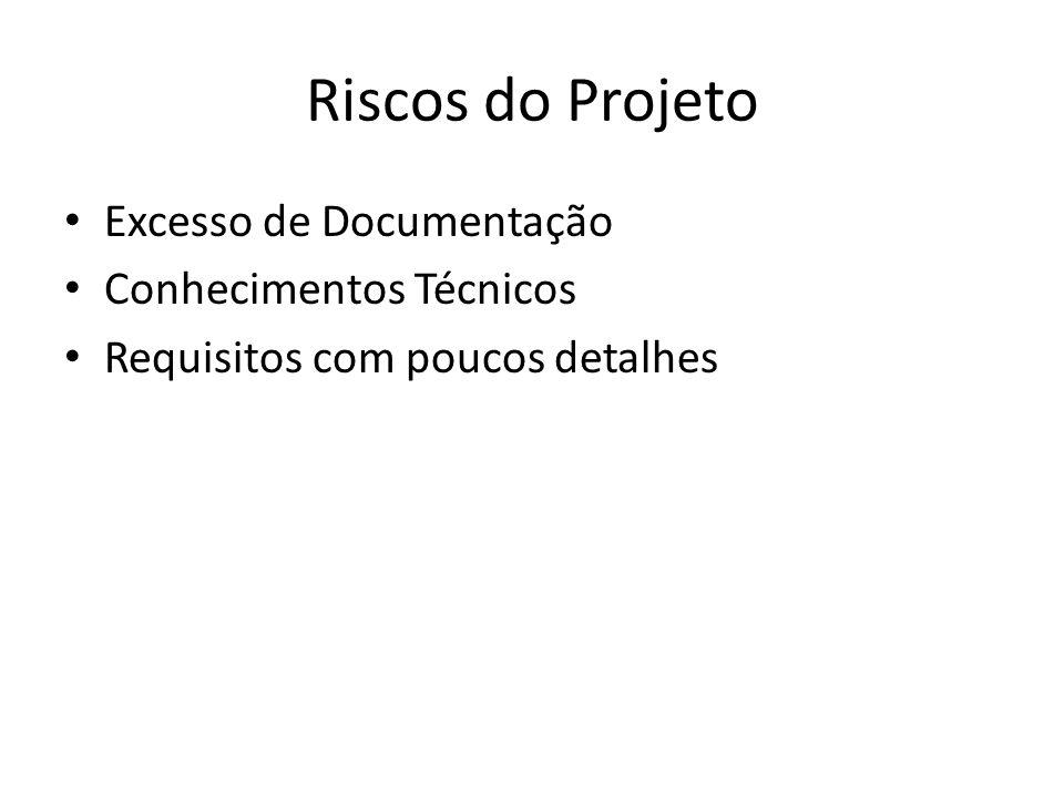 Riscos do Projeto Excesso de Documentação Conhecimentos Técnicos Requisitos com poucos detalhes