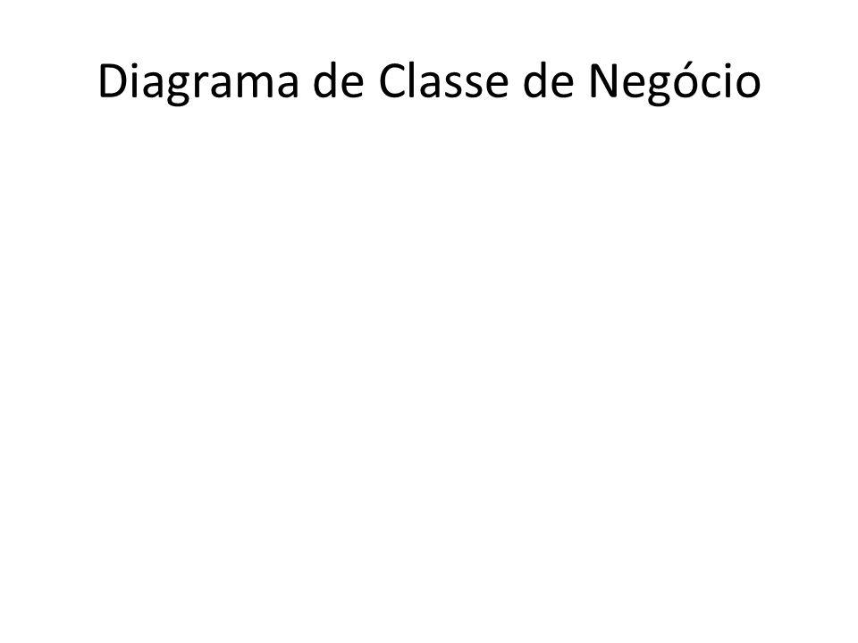 Diagrama de Classe de Negócio