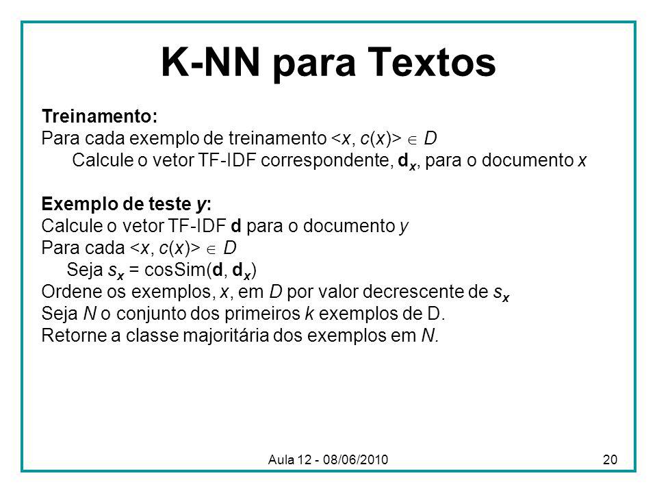 K-NN para Textos Treinamento: Para cada exemplo de treinamento D Calcule o vetor TF-IDF correspondente, d x, para o documento x Exemplo de teste y: Ca