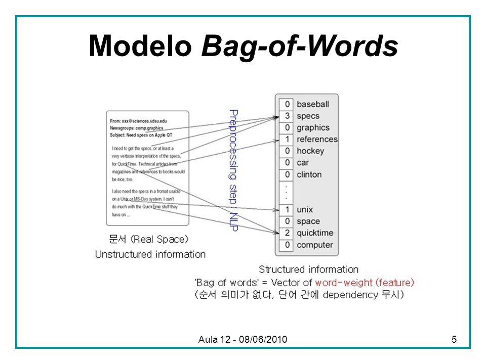 Pesos: Frequência dos Termos Termos frequentes em um documento são mais importantes, i.e.