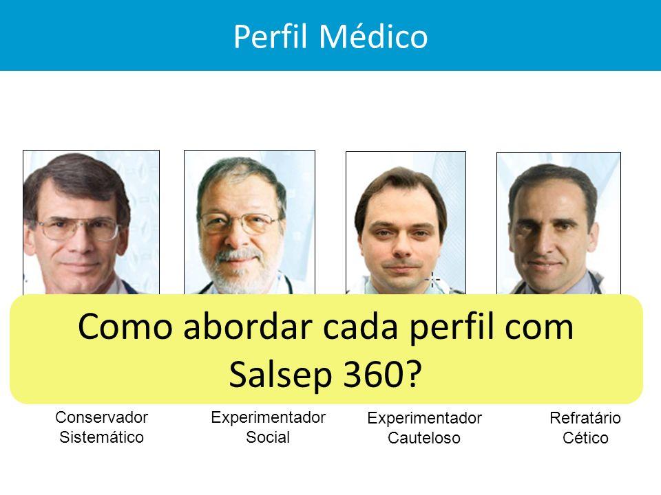 Perfil Médico Conservador Sistemático Experimentador Social Experimentador Cauteloso Refratário Cético Como abordar cada perfil com Salsep 360?