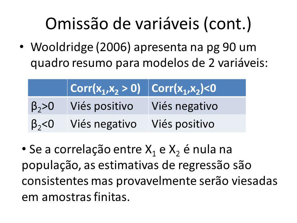 Omissão de variáveis (cont.) Wooldridge (2006) apresenta na pg 90 um quadro resumo para modelos de 2 variáveis: Corr(x 1,x 2 > 0)Corr(x 1,x 2 )<0 β 2 >0Viés positivoViés negativo β 2 <0Viés negativoViés positivo Se a correlação entre X 1 e X 2 é nula na população, as estimativas de regressão são consistentes mas provavelmente serão viesadas em amostras finitas.