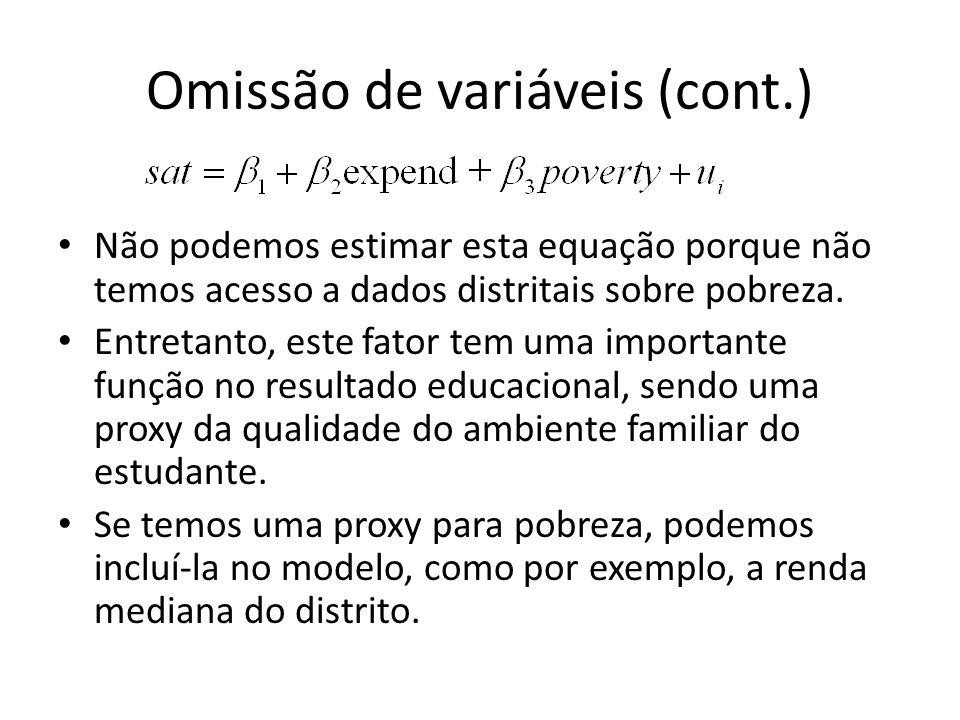 Omissão de variáveis (cont.) Não podemos estimar esta equação porque não temos acesso a dados distritais sobre pobreza.