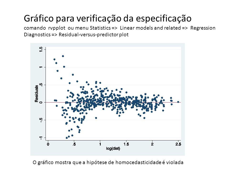 Gráfico para verificação da especificação comando rvpplot ou menu Statistics => Linear models and related => Regression Diagnostics => Residual-versus-predictor plot O gráfico mostra que a hipótese de homocedasticidade é violada