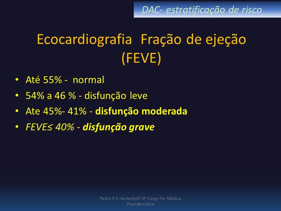 Ecocardiografia Fração de ejeção (FEVE) Até 55% - normal 54% a 46 % - disfunção leve Ate 45%- 41% - disfunção moderada FEVE 40% - disfunção grave Pedr