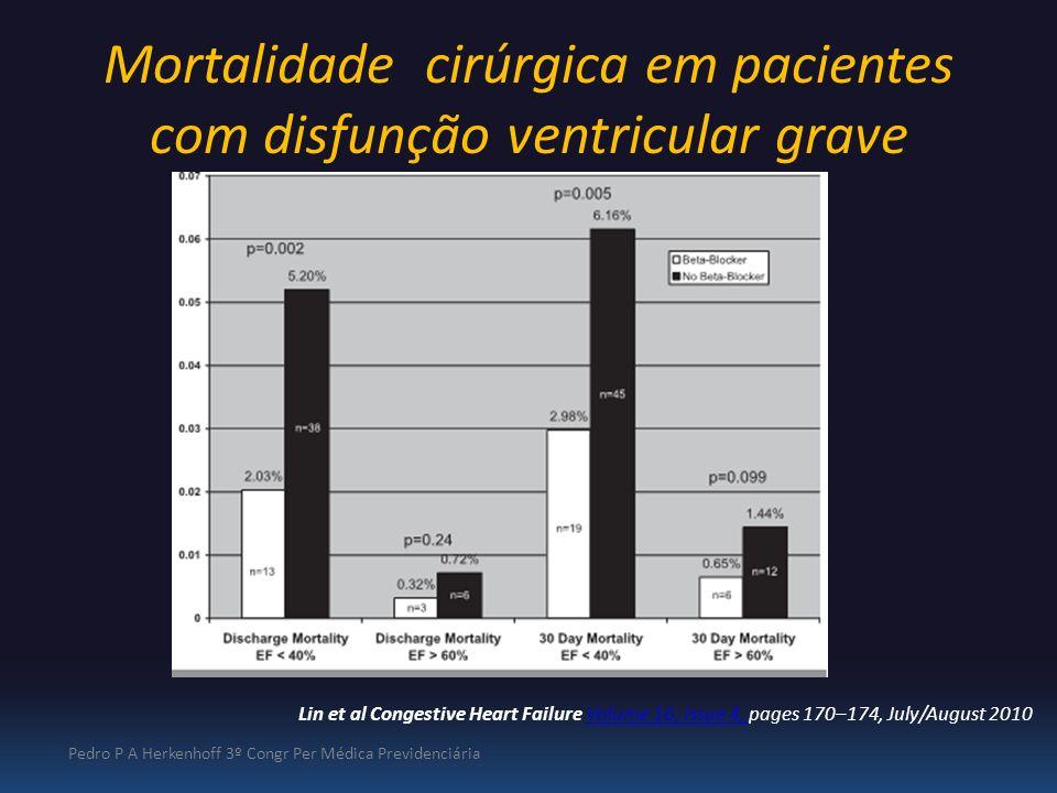 Mortalidade cirúrgica em pacientes com disfunção ventricular grave Pedro P A Herkenhoff 3º Congr Per Médica Previdenciária Lin et al Congestive Heart