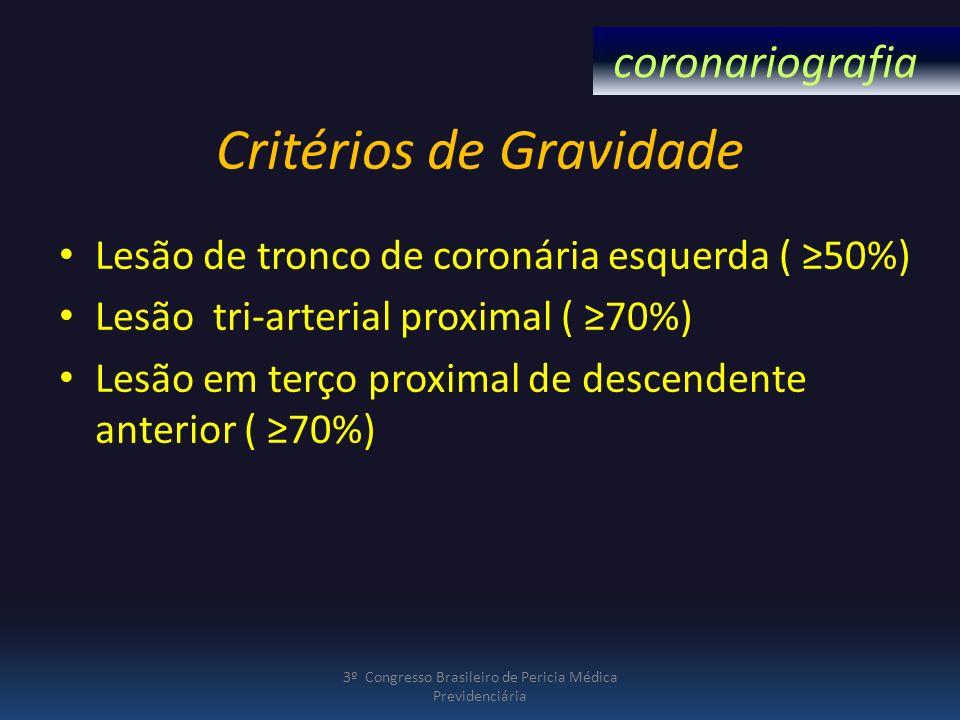 Critérios de Gravidade Lesão de tronco de coronária esquerda ( 50%) Lesão tri-arterial proximal ( 70%) Lesão em terço proximal de descendente anterior