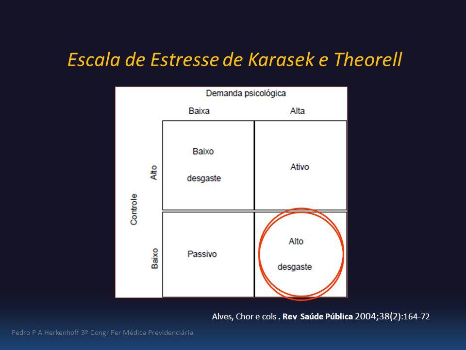 Escala de Estresse de Karasek e Theorell Pedro P A Herkenhoff 3º Congr Per Médica Previdenciária Alves, Chor e cols. Rev Saúde Pública 2004;38(2 ):164