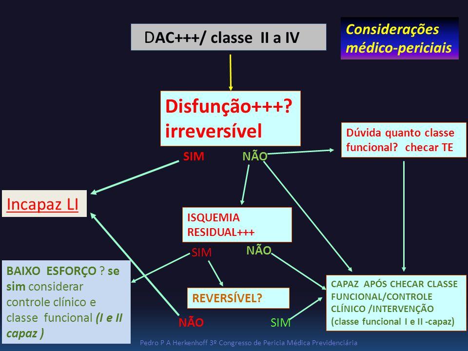 Pedro P A Herkenhoff 3º Congresso de Pericia Médica Previdenciária D AC+++/ classe II a IV Disfunção+++? irreversível ISQUEMIA RESIDUAL+++ REVERSÍVEL?
