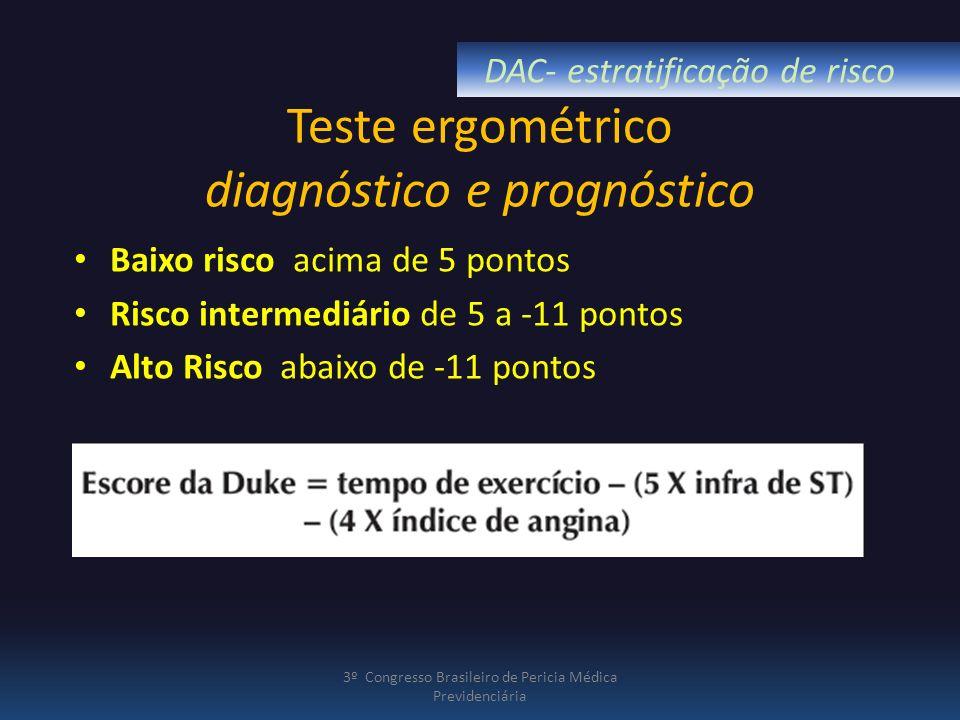Teste ergométrico diagnóstico e prognóstico Baixo risco acima de 5 pontos Risco intermediário de 5 a -11 pontos Alto Risco abaixo de -11 pontos 3º Con