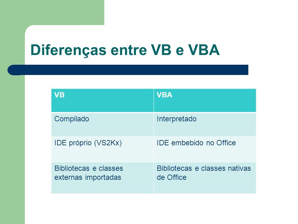 Diferenças entre VB e VBA VBVBA CompiladoInterpretado IDE próprio (VS2Kx)IDE embebido no Office Bibliotecas e classes externas importadas Bibliotecas