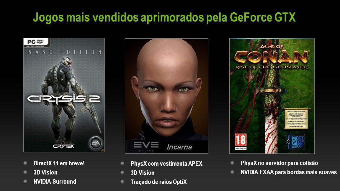 NVIDIA Confidential Jogos mais vendidos aprimorados pela GeForce GTX DirectX 11 em breve.