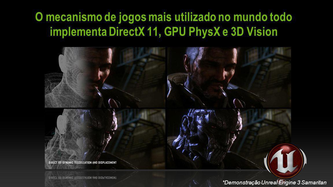 NVIDIA Confidential CryENGINE ® 3 O mecanismo de jogos mais utilizado no mundo todo implementa DirectX 11, GPU PhysX e 3D Vision *Demonstração Unreal Engine 3 Samaritan
