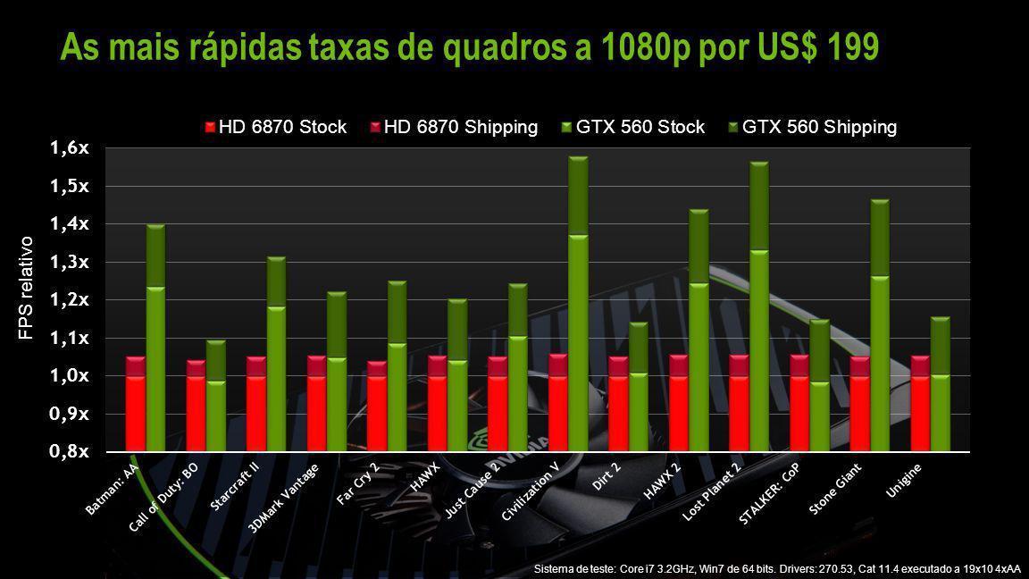NVIDIA Confidential As mais rápidas taxas de quadros a 1080p por US$ 199 Sistema de teste: Core i7 3.2GHz, Win7 de 64 bits.