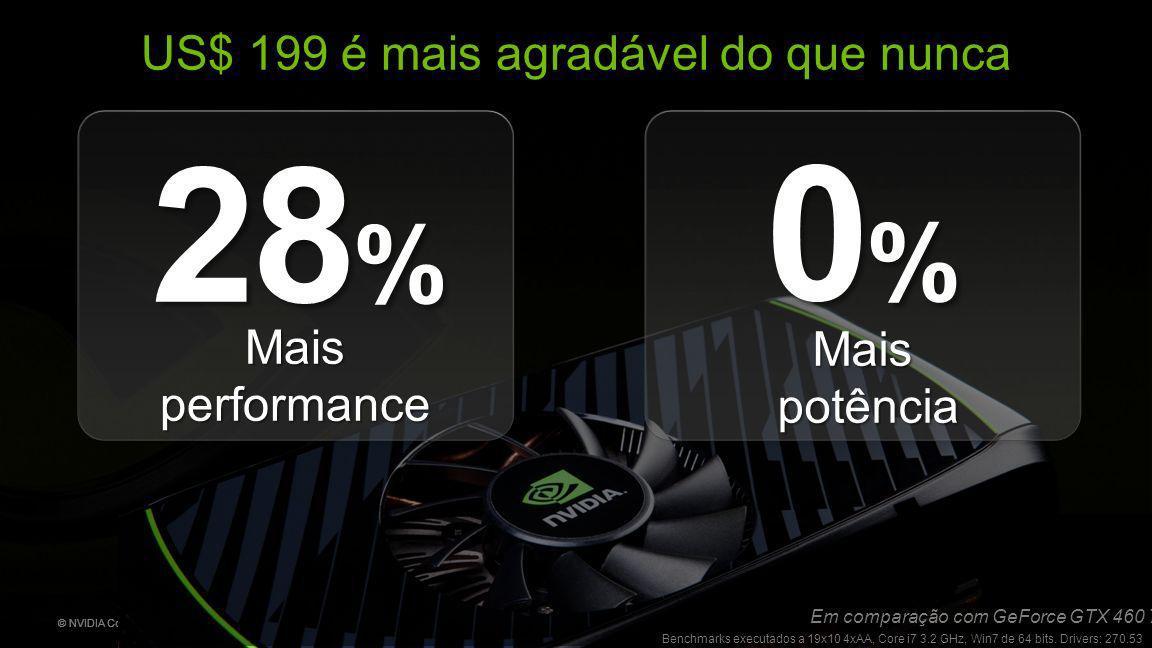 © NVIDIA Confidential – Não distribuir 4 Mais potência potência 0%0%0%0% 28 % Maisperformance Em comparação com GeForce GTX 460 768 MB US$ 199 é mais agradável do que nunca Benchmarks executados a 19x10 4xAA, Core i7 3.2 GHz, Win7 de 64 bits.