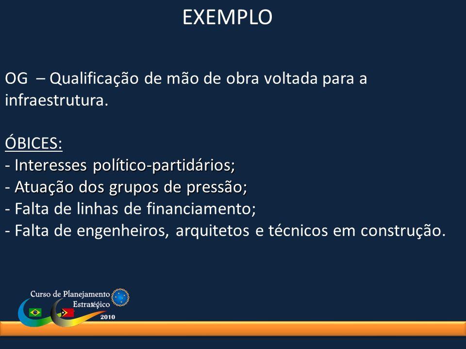 OG – Qualificação de mão de obra voltada para a infraestrutura. ÓBICES: Interesses político-partidários; - Interesses político-partidários; Atuação do