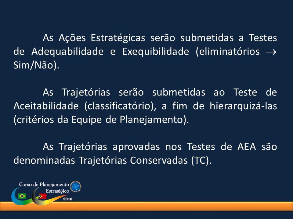 As Ações Estratégicas serão submetidas a Testes de Adequabilidade e Exequibilidade (eliminatórios Sim/Não). As Trajetórias serão submetidas ao Teste d