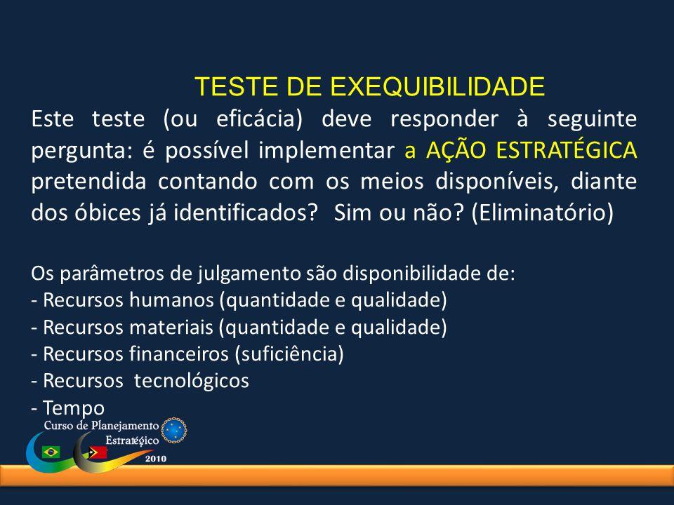 TESTE DE EXEQUIBILIDADE Este teste (ou eficácia) deve responder à seguinte pergunta: é possível implementar a AÇÃO ESTRATÉGICA pretendida contando com