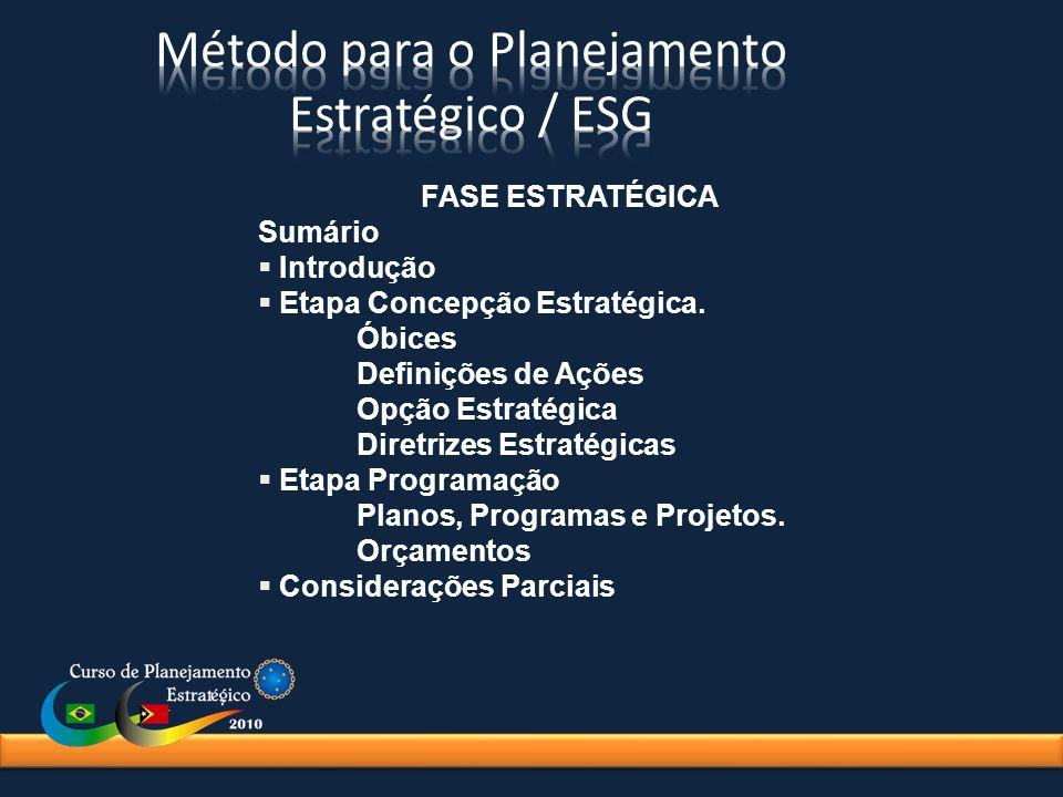 BEM COMUM FASE POLÍTICA FASE DO DIAGNÓSTICO FASE ESTRATÉGICA FASE DA GESTÃO ANÁLISE DO AMBIENTE ANÁLISE DO PODER ELABORAÇÃO DE CENÁRIOS CONCEPÇÃO POLÍTICA CONCEPÇÃO ESTRATÉGICA PROGRAMAÇÃO EXECUÇÃO CONTROLE ANTECEDENTES ANÁLISE DO AMBIENTE EXTERNO ANÁLISE DO AMBIENTE INTERNO ANÁLISE DO AMBIENTE INTERNO PLANOS EM VIGOR NECESSIDADES MEIOS DISPONÍVEIS E POTENCIAIS CENÁRIOS EXTREMOS CENÁRIO MAIS PROVÁVEL PRESSUPOSTOS BÁSICOS CENÁRIO DESEJADO ÓBICES DEFINIÇÃO DE AÇÕES TESTE AEA DEFINIÇÃO DE AÇÕES TESTE AEA OPÇÃO ESTRATÉGICA PLANOS PROGRAMAS PROJETOS PLANOS PROGRAMAS PROJETOS ORÇAMENTOS COORDENAÇÃO IMPLEMENTA-ÇÃO ACOMPANHAMENTO AVALIAÇÃO DIRETRIZES ESTRATÉGICAS OE / OG FATOS PORTADORES DE FUTURO E EVENTOS FUTUROS FATOS PORTADORES DE FUTURO E EVENTOS FUTUROS CENÁRIOS PROBALÍSTICOS RETROALIMENTAÇÃO OF
