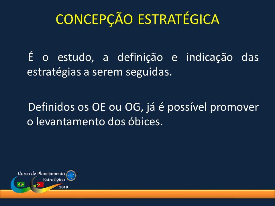 CONCEPÇÃO ESTRATÉGICA É o estudo, a definição e indicação das estratégias a serem seguidas. Definidos os OE ou OG, já é possível promover o levantamen