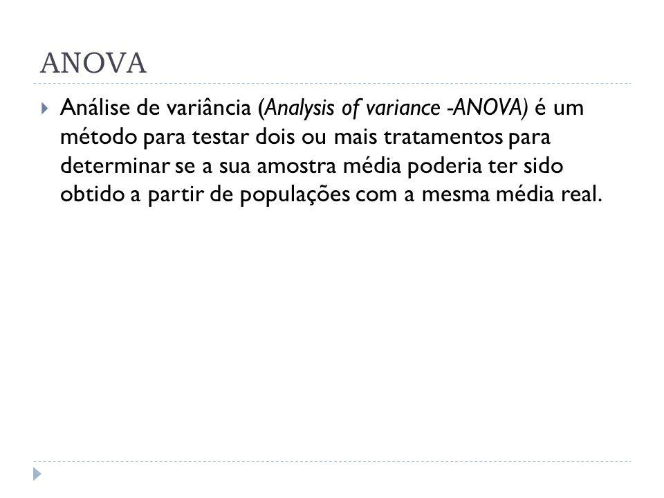 ANOVA ...A análise de variância é mais do que uma técnica de análise estatística.