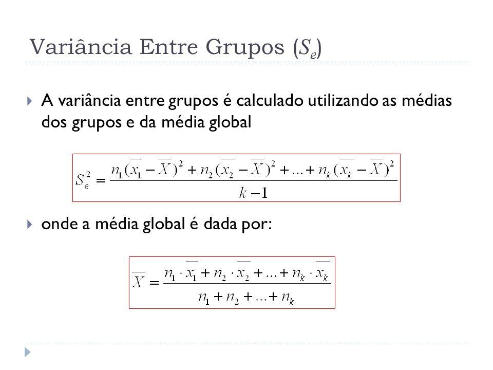 Exemplo1 ABC 121318 101716 132021 91417 Média do grupo111618 Variância do Grupo3,3310,004,67 Média Global15 A variância dentro dos grupos