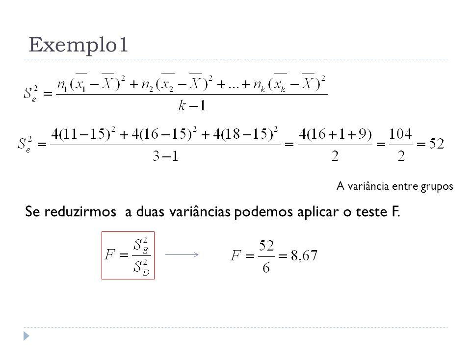 Graus de liberdade O denominador é sempre a estimativa da variância de erro randômico puro, neste caso, a variação dentro dos grupo , que tem ν 2 graus de liberdade O numerador é a raiz quadrada da média da variância entre grupos , que tem ν 1 graus de liberdade Um valor F com estes graus de liberdade é designado por F v1,v2, α onde α é o ponto percentual superior a que o teste está a ser feito.