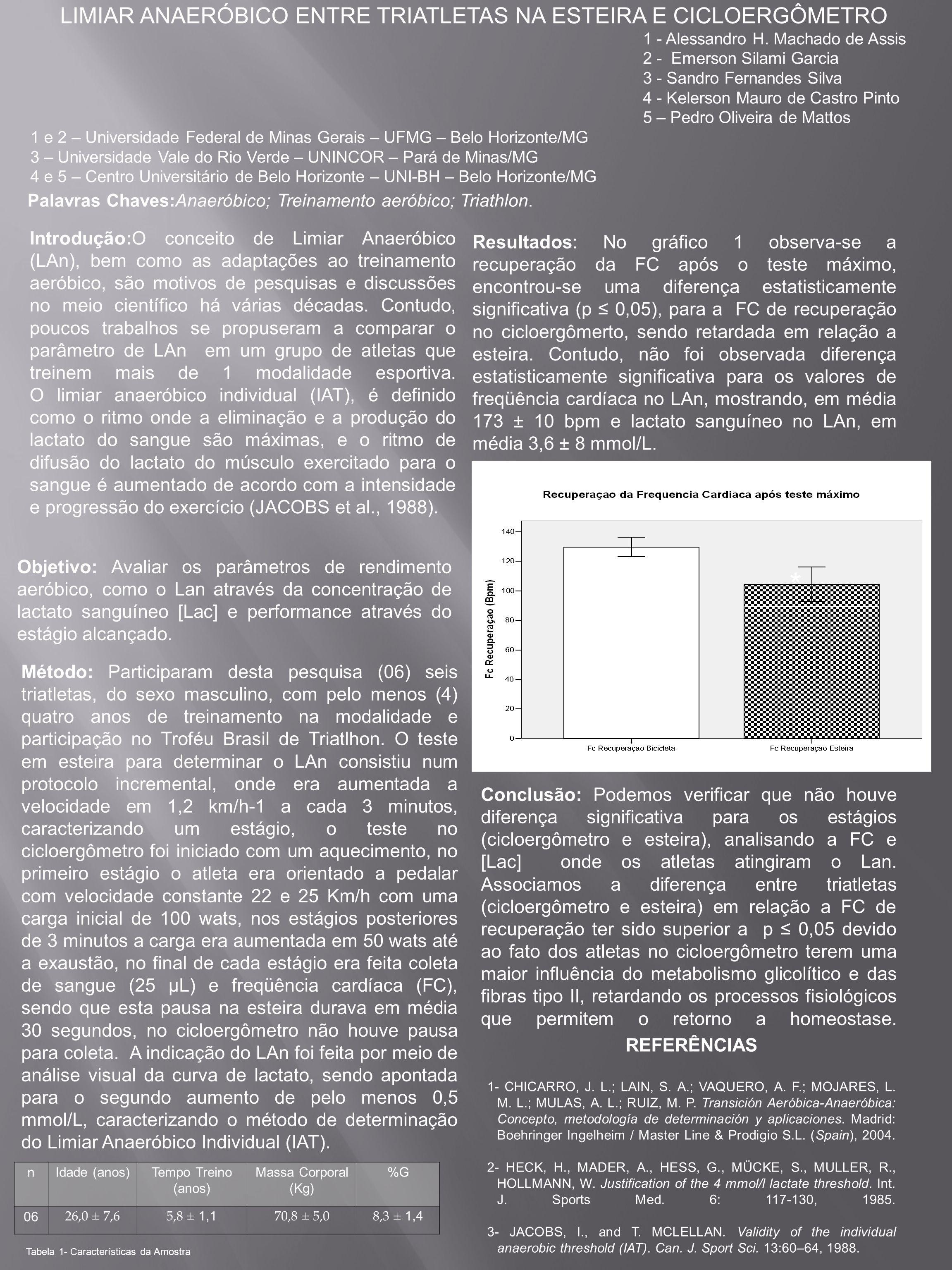 LIMIAR ANAERÓBICO ENTRE TRIATLETAS NA ESTEIRA E CICLOERGÔMETRO 1 - Alessandro H.