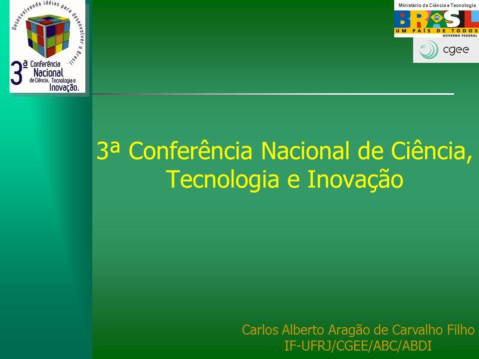 Carlos Alberto Aragão de Carvalho Filho IF-UFRJ/CGEE/ABC/ABDI Ministério da Ciência e Tecnologia 3ª Conferência Nacional de Ciência, Tecnologia e Inovação