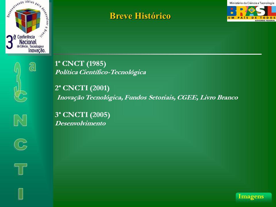 Breve Histórico 2ª CNCTI (2001) Inovação Tecnológica, Fundos Setoriais, CGEE, Livro Branco 1ª CNCT (1985) Política Científico-Tecnológica 3ª CNCTI (2005) Desenvolvimento Imagens Ministério da Ciência e Tecnologia