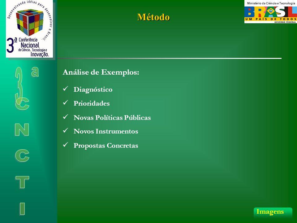 Método Diagnóstico Prioridades Novos Instrumentos Propostas Concretas Análise de Exemplos: Novas Políticas Públicas Imagens Ministério da Ciência e Tecnologia