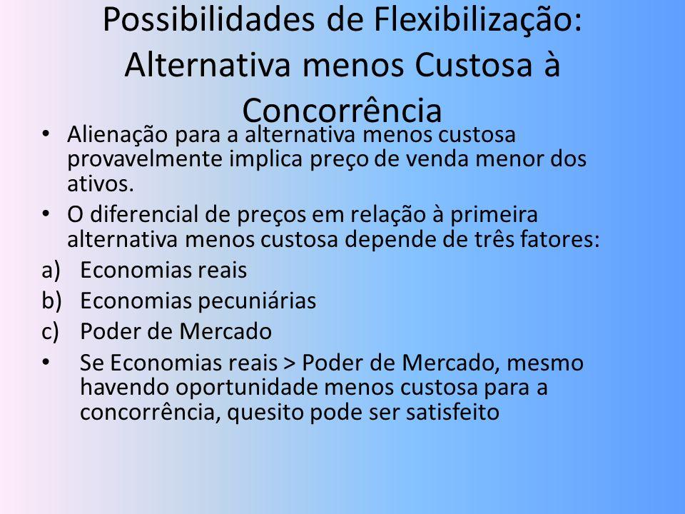 Possibilidades de Flexibilização: Alternativa menos Custosa à Concorrência Alienação para a alternativa menos custosa provavelmente implica preço de v