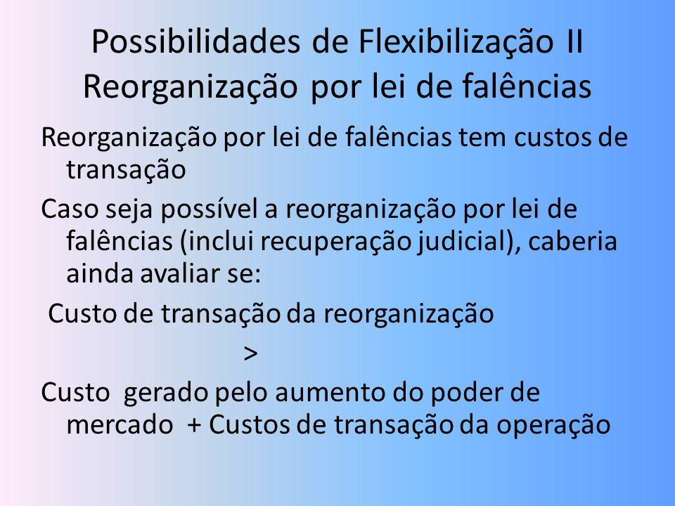 Possibilidades de Flexibilização II Reorganização por lei de falências Reorganização por lei de falências tem custos de transação Caso seja possível a