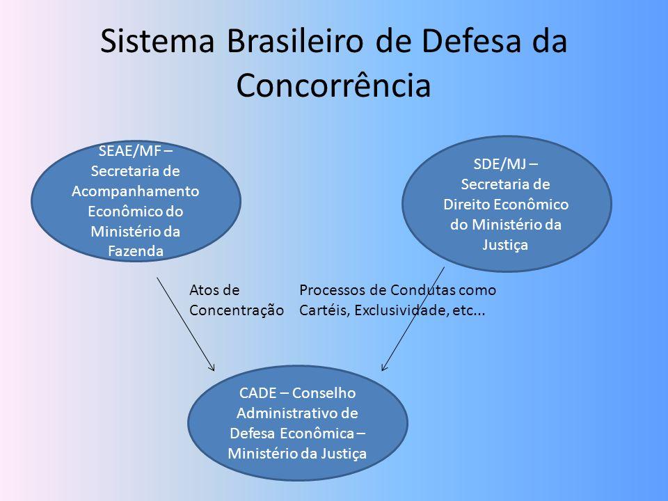Sistema Brasileiro de Defesa da Concorrência SEAE/MF – Secretaria de Acompanhamento Econômico do Ministério da Fazenda SDE/MJ – Secretaria de Direito