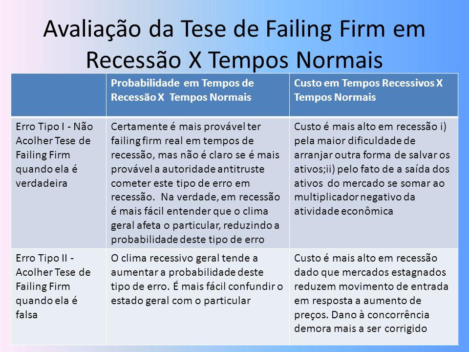 Avaliação da Tese de Failing Firm em Recessão X Tempos Normais Probabilidade em Tempos de Recessão X Tempos Normais Custo em Tempos Recessivos X Tempo