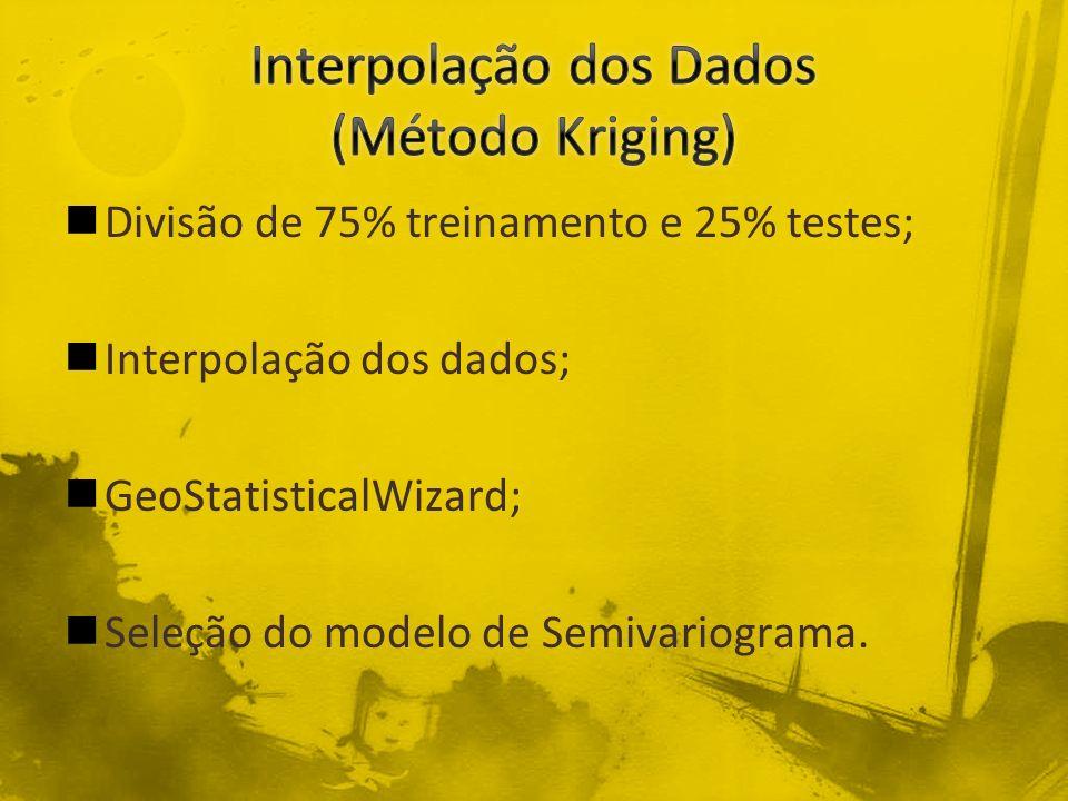 Divisão de 75% treinamento e 25% testes; Interpolação dos dados; GeoStatisticalWizard; Seleção do modelo de Semivariograma.