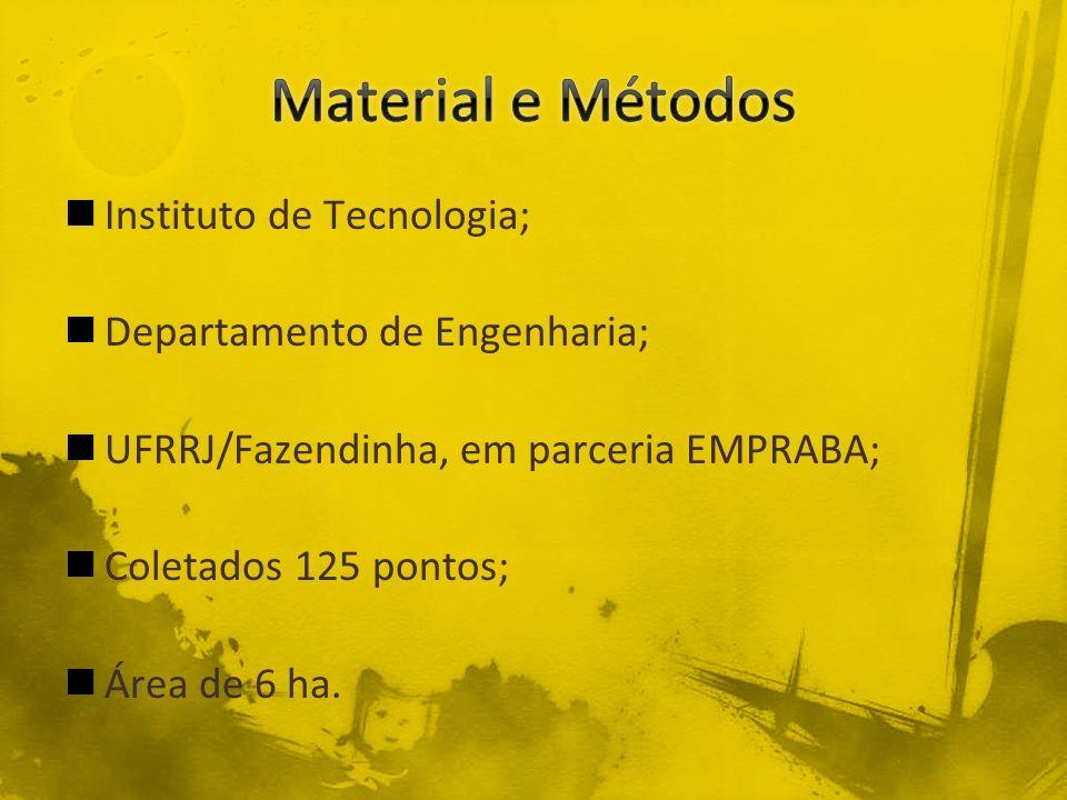 Instituto de Tecnologia; Departamento de Engenharia; UFRRJ/Fazendinha, em parceria EMPRABA; Coletados 125 pontos; Área de 6 ha.