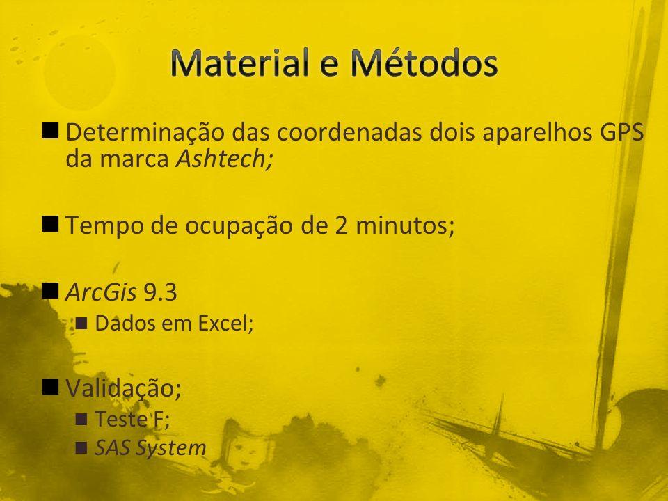 Determinação das coordenadas dois aparelhos GPS da marca Ashtech; Tempo de ocupação de 2 minutos; ArcGis 9.3 Dados em Excel; Validação; Teste F; SAS S