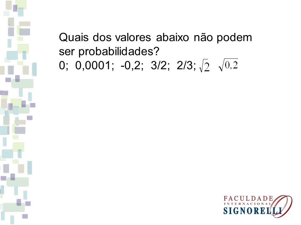 Quais dos valores abaixo não podem ser probabilidades? 0; 0,0001; -0,2; 3/2; 2/3; ;
