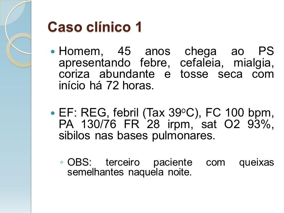 Caso clínico 1 Homem, 45 anos chega ao PS apresentando febre, cefaleia, mialgia, coriza abundante e tosse seca com início há 72 horas. EF: REG, febril