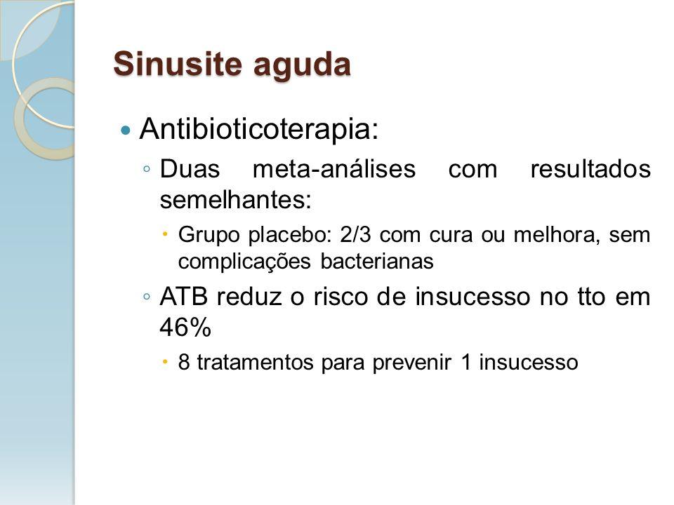 Antibioticoterapia: Duas meta-análises com resultados semelhantes: Grupo placebo: 2/3 com cura ou melhora, sem complicações bacterianas ATB reduz o ri