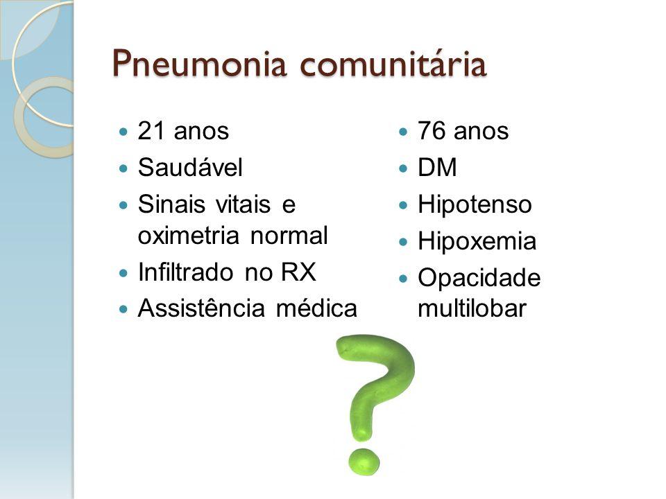 21 anos Saudável Sinais vitais e oximetria normal Infiltrado no RX Assistência médica 76 anos DM Hipotenso Hipoxemia Opacidade multilobar Pneumonia co