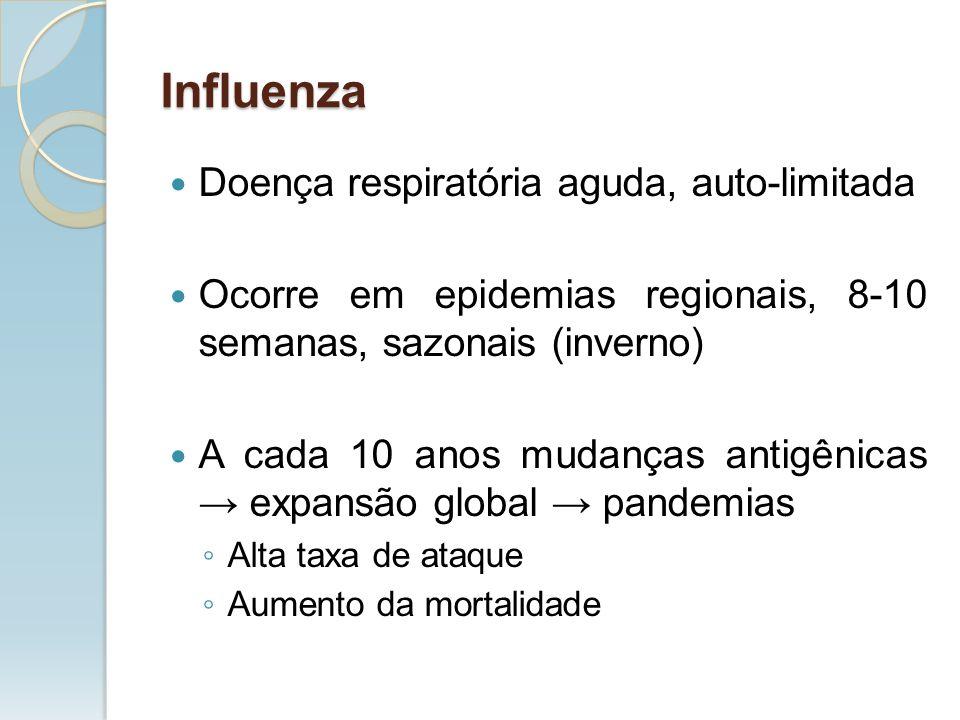 Influenza Doença respiratória aguda, auto-limitada Ocorre em epidemias regionais, 8-10 semanas, sazonais (inverno) A cada 10 anos mudanças antigênicas